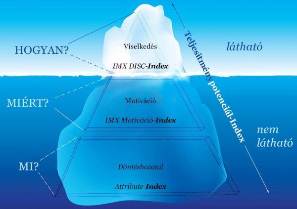 IMX-iceberg-pyramide-v3-HU